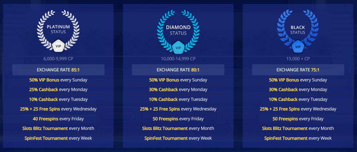 VIP casino bitcoin