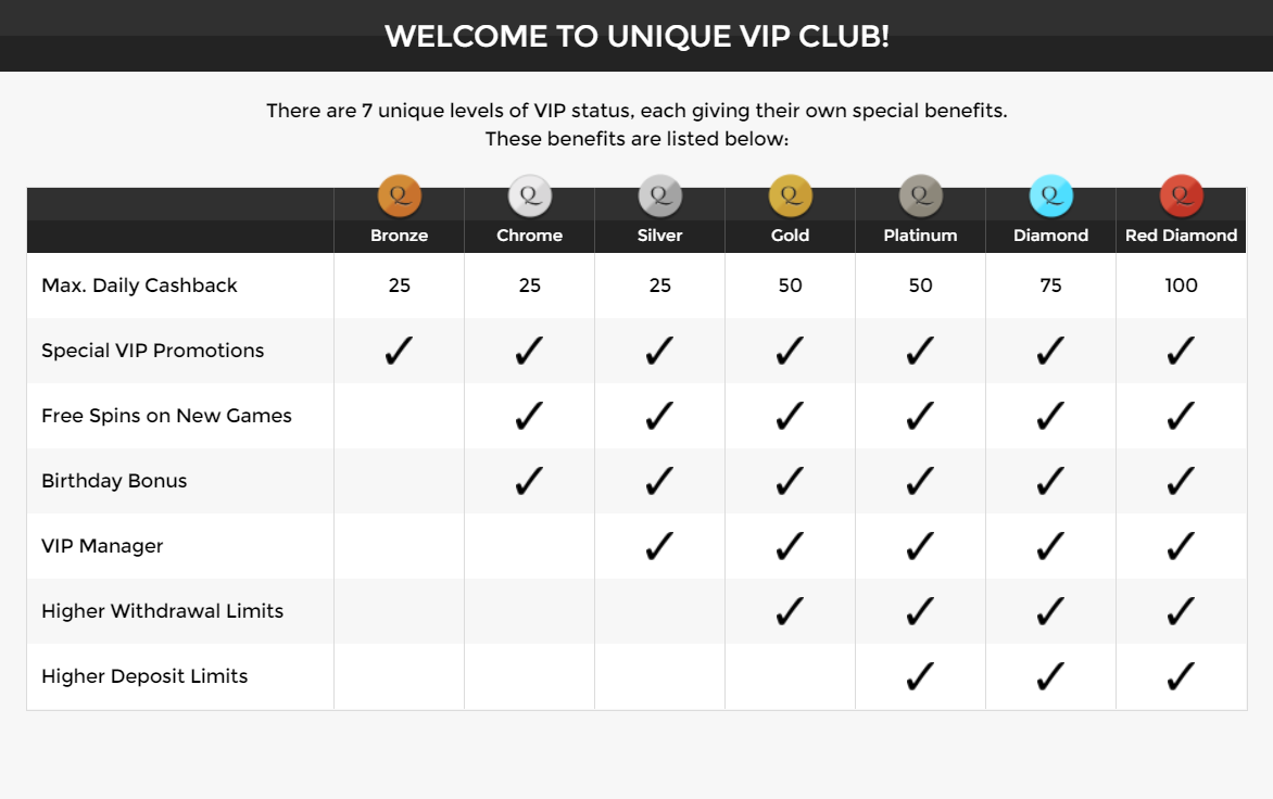 Top btc casinos with VIP