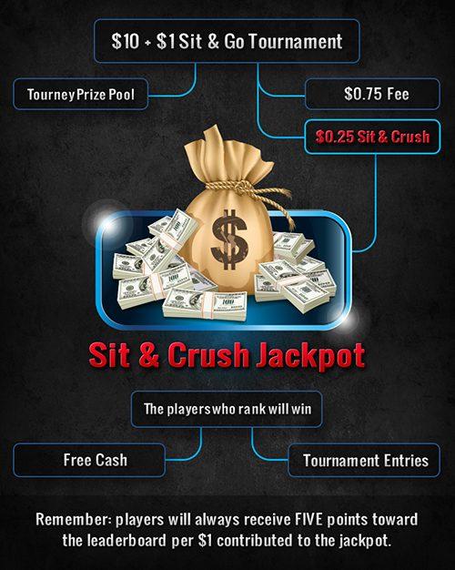 Americas Cardroom крипто казино